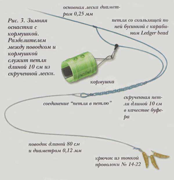 Схема инвертора солнечной батареи своими руками