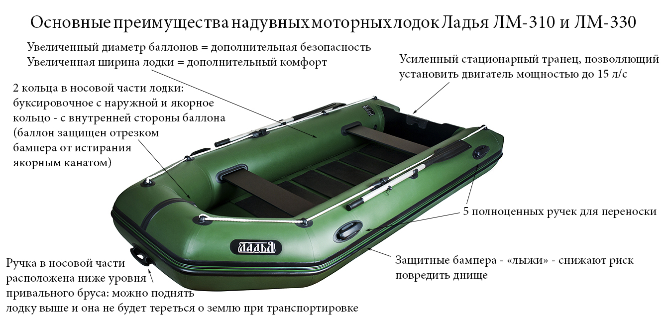 моторная лодка Ладья