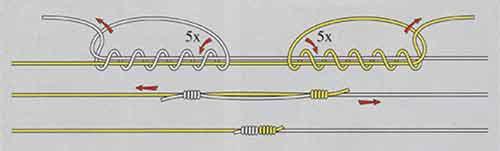 Двойной узел Grimier